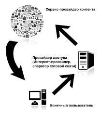 Новая система по отслеживанию нелегального контента